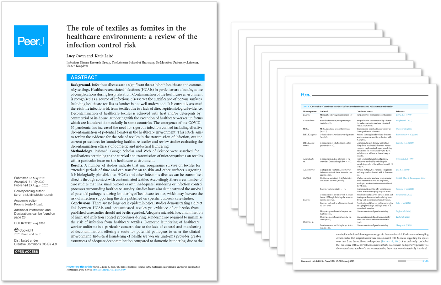 The role of textiles as fomites in the healthcare environment: a review of the infection control risk