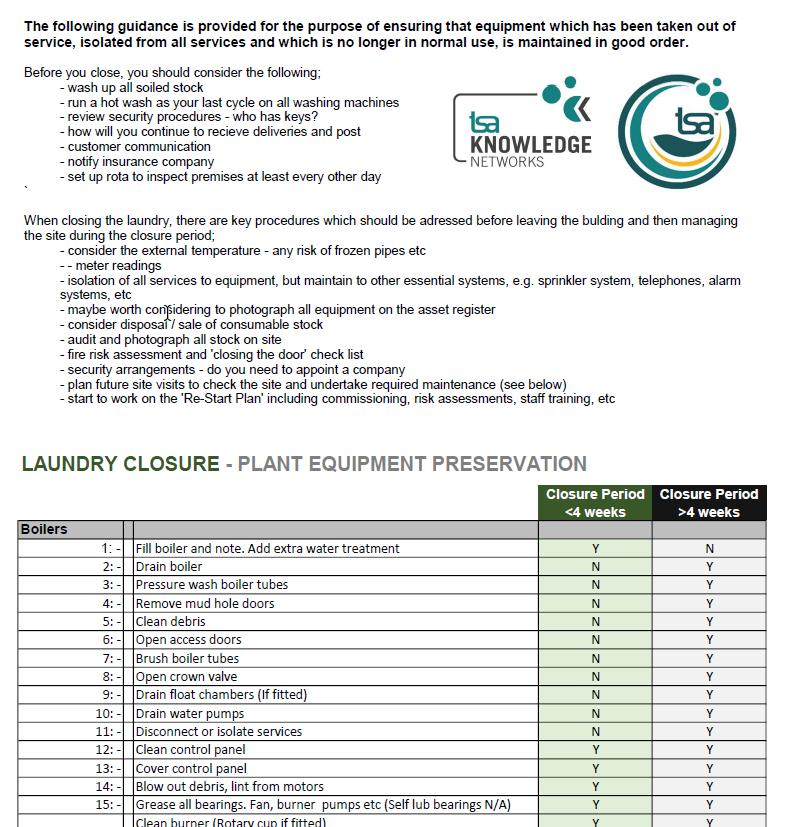 Laundry Closure Plant Preservation (Mothball) Checklist 2020