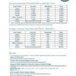 Textile Services Cost Index: 2020/2021 FYQ1